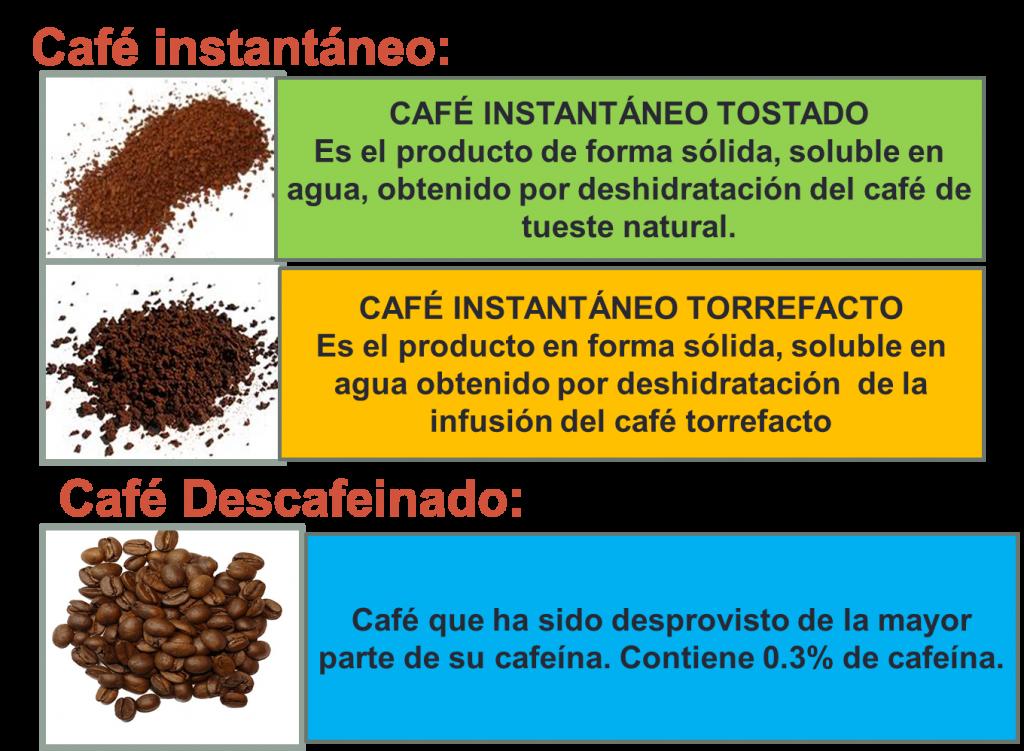 tipos de cafe 1